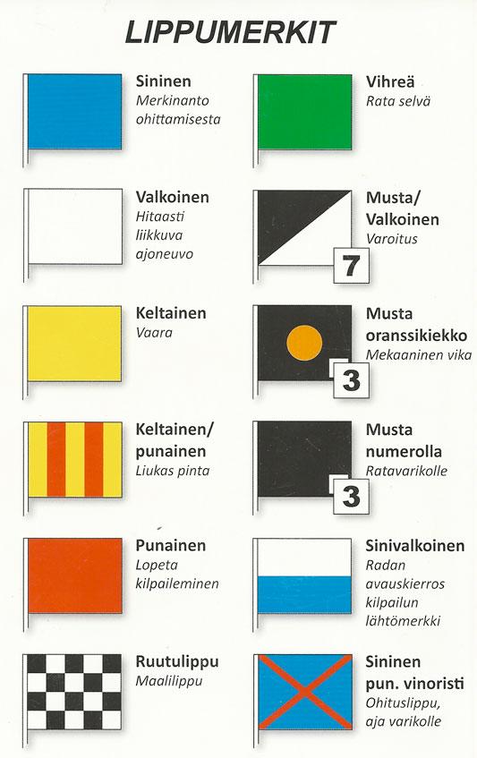 Vihtikarting lippumerkit